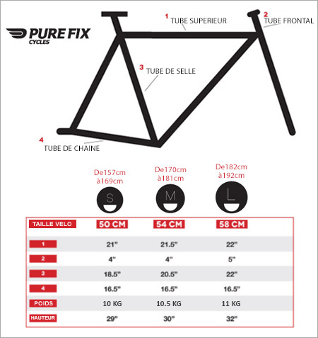 Pure Fix Tailles