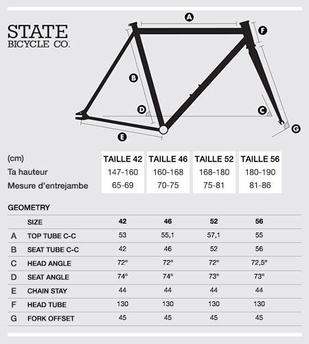 Tailles State Bicycle City